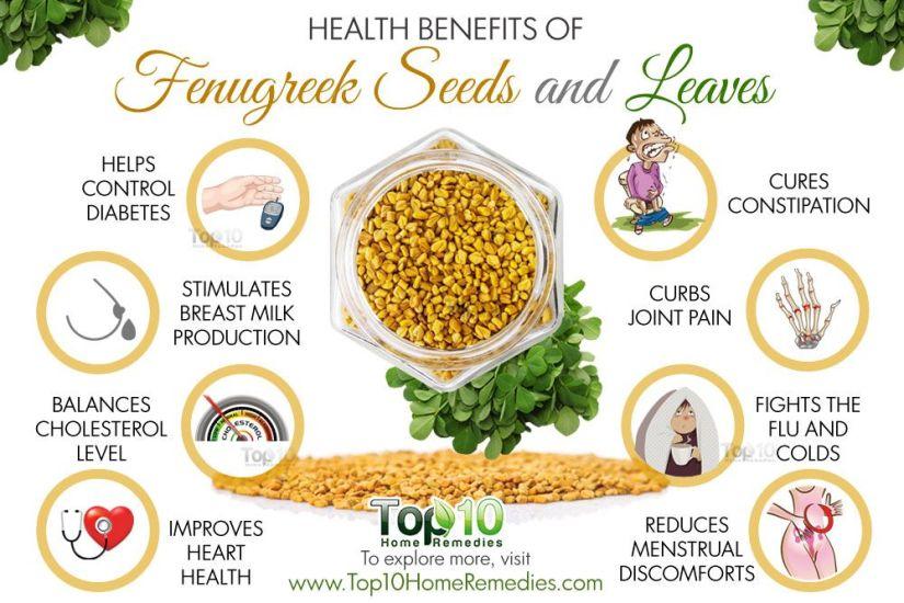 fenugreek-seeds-health-bfts